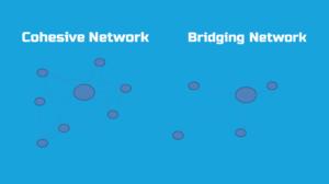 Sammansatt nätverk eller inte? Hur bygger du nätverket när du ska mingla?